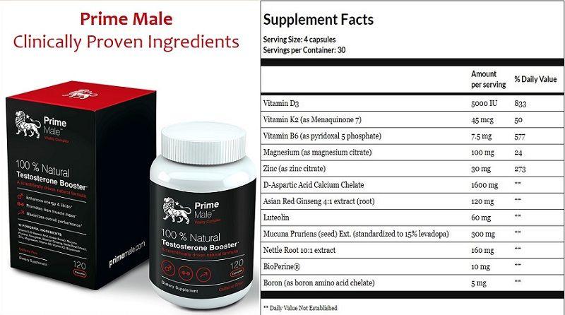 Prime-Male-Ingredients-List