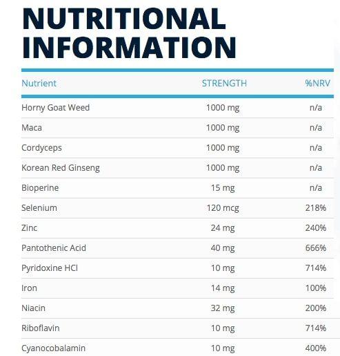 max performer ingredients list