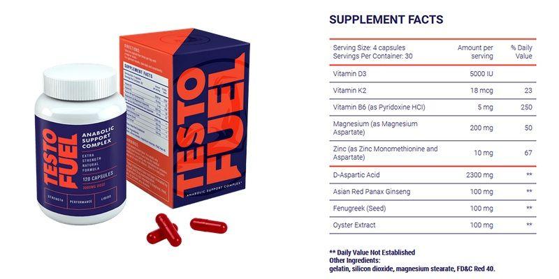 testofuel-ingredients-list